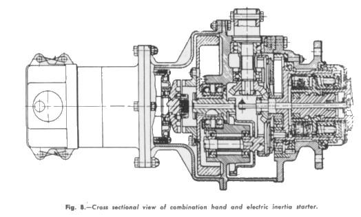 aero engines inertia starter