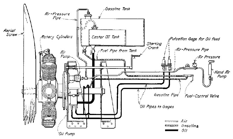 Pumping 101 Whats In An Irrigation Pump  ponents Part 3 Of 4 further Porter Cable Pcv2250 Type Honda Powered Pressure Washer Parts C 129 2255 2272 further Steam Cycle Rotary Engine in addition Axial Piston Pump Caterpillar Excavadora 330c330cl 19483832 together with Hydraulic Spur Gear Pump. on radial piston pump