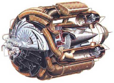 Turbojet Engines further Turbine Ogden Ut additionally  likewise Flowtp moreover Model Jet Engine Shaft Assembly. on jet turbine engine diagram