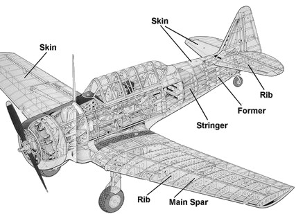 fuselage structure