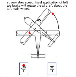 modern aircraft brakes The air braking system was originally the modern brake when engineers first applied the concept of an automatic override braking system to aircraft brakes.