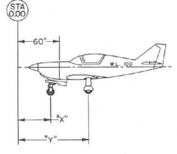 weight and balance of aircraft