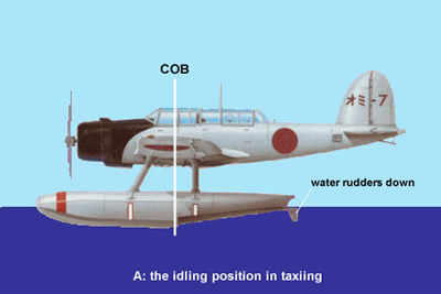 how to taxy seaplanes